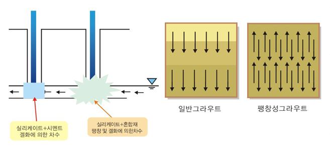 EGMC 특허공법